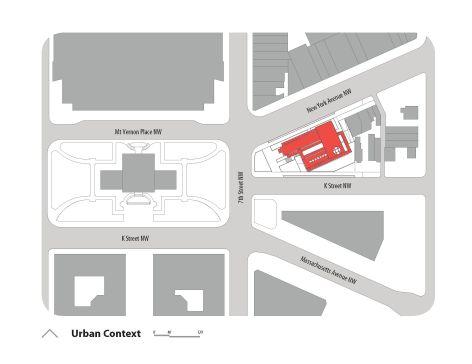2-Urban Context