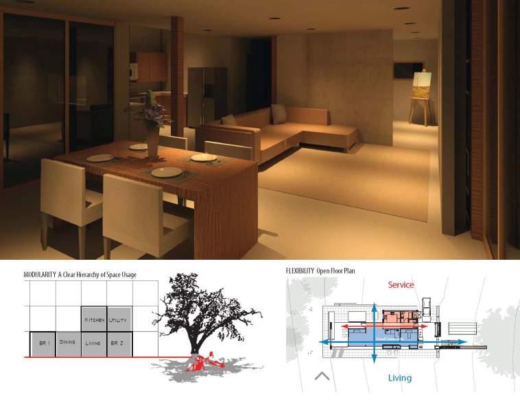 09_MOD5-House_Page_2