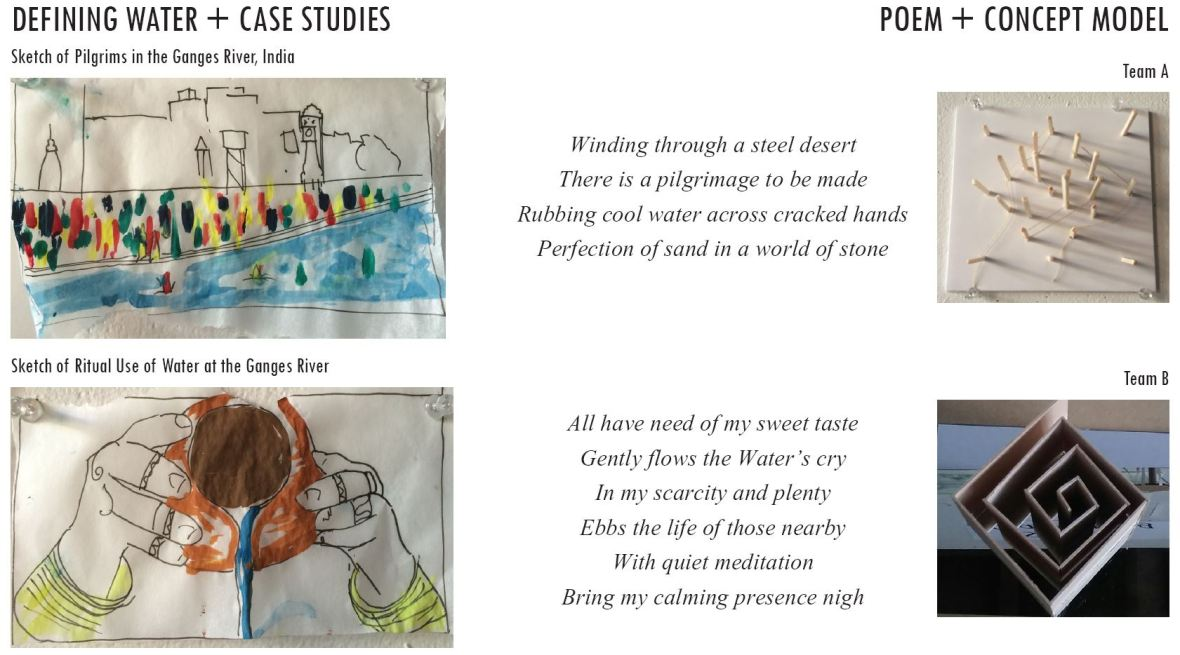 concepts poem
